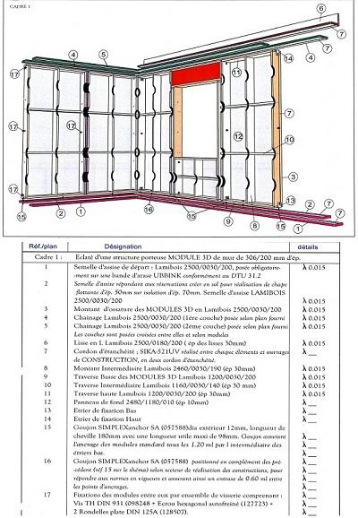 Détails constructifs ossature Module 3D