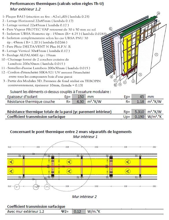 Détails thermiques système MODULE 3D